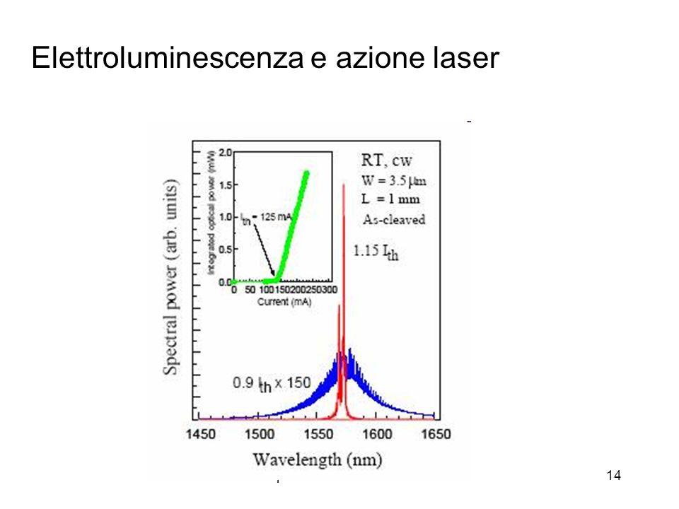 Dispositivi a semiconduttore14 Elettroluminescenza e azione laser