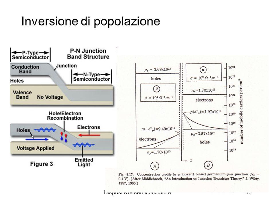 Dispositivi a semiconduttore17 Inversione di popolazione