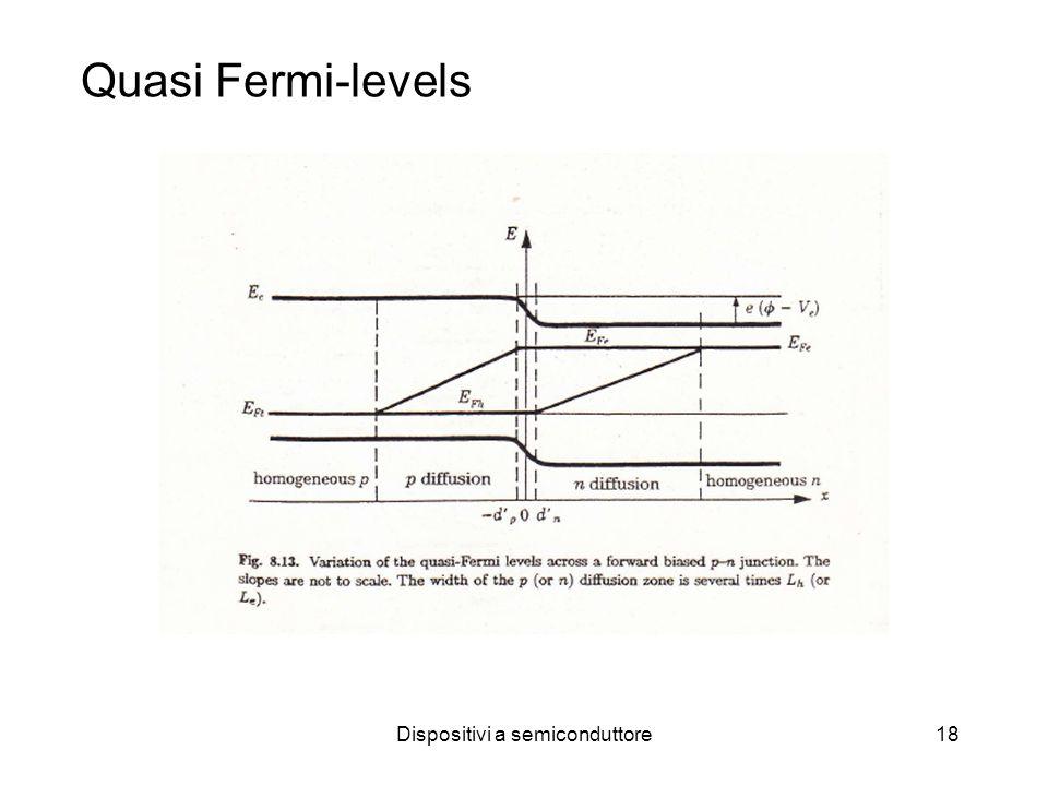 Dispositivi a semiconduttore18 Quasi Fermi-levels