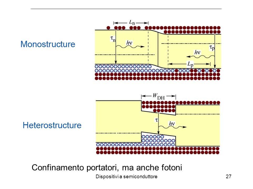Dispositivi a semiconduttore27 Confinamento portatori, ma anche fotoni