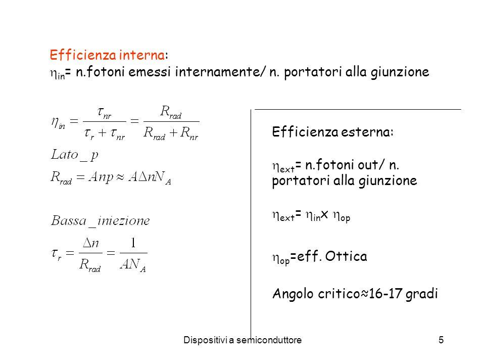 Dispositivi a semiconduttore5 Efficienza interna: in = n.fotoni emessi internamente/ n. portatori alla giunzione Efficienza esterna: ext = n.fotoni ou