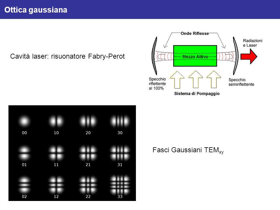 Ottica gaussiana Fasci Gaussiani TEM xy Cavità laser: risuonatore Fabry-Perot