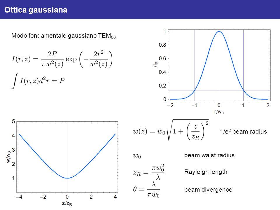 Ottica gaussiana Modo fondamentale gaussiano TEM 00 Rayleigh length 1/e 2 beam radius beam divergence beam waist radius
