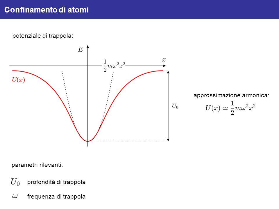 Confinamento di atomi profondità di trappola frequenza di trappola parametri rilevanti: approssimazione armonica: potenziale di trappola: