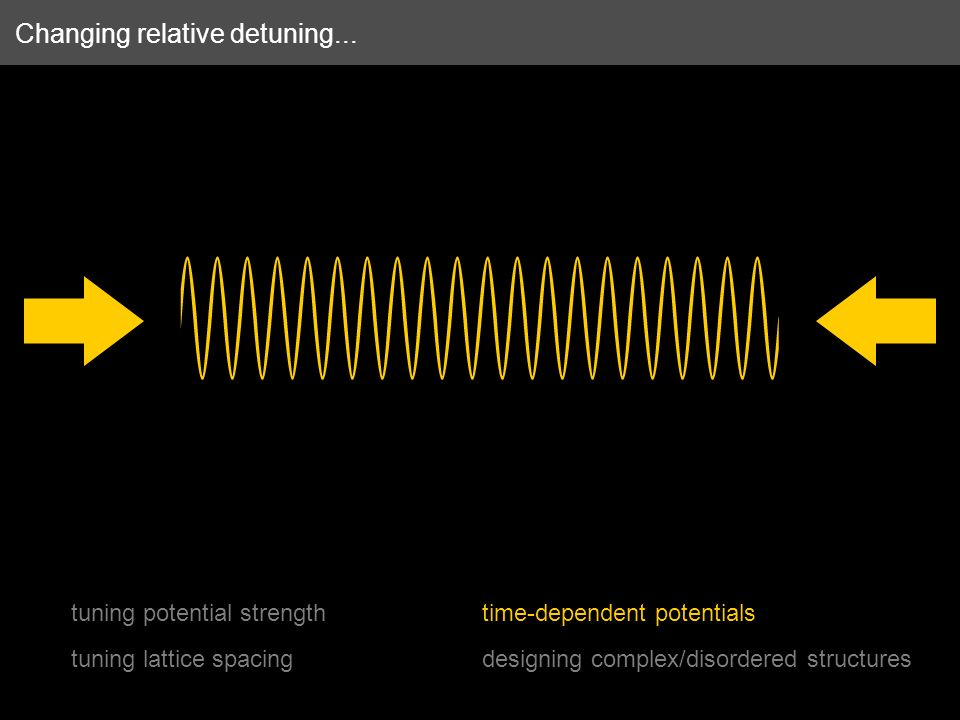 Changing relative detuning... tuning potential strength tuning lattice spacing time-dependent potentials designing complex/disordered structures