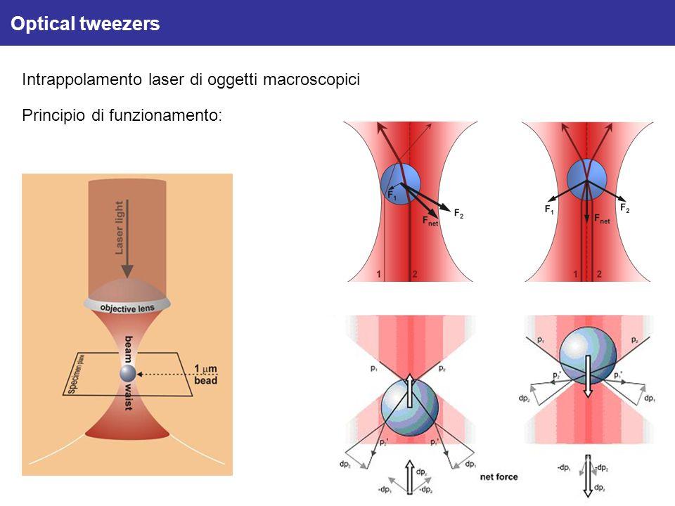 Optical tweezers Principio di funzionamento: Intrappolamento laser di oggetti macroscopici