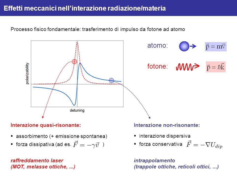 Effetti meccanici nellinterazione radiazione/materia assorbimento (+ emissione spontanea) forza dissipativa (ad es. ) Processo fisico fondamentale: tr