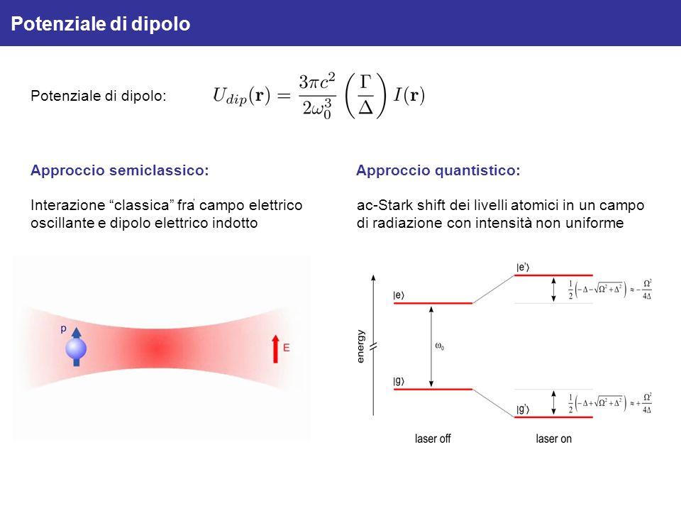 Potenziale di dipolo Approccio semiclassico:Approccio quantistico: Interazione classica fra campo elettrico oscillante e dipolo elettrico indotto ac-S
