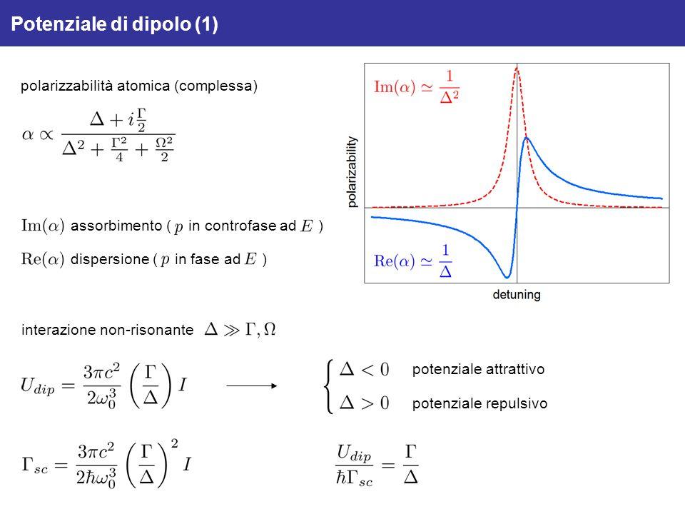 Potenziale di dipolo (1) interazione non-risonante potenziale attrattivo potenziale repulsivo polarizzabilità atomica (complessa) assorbimento ( in co