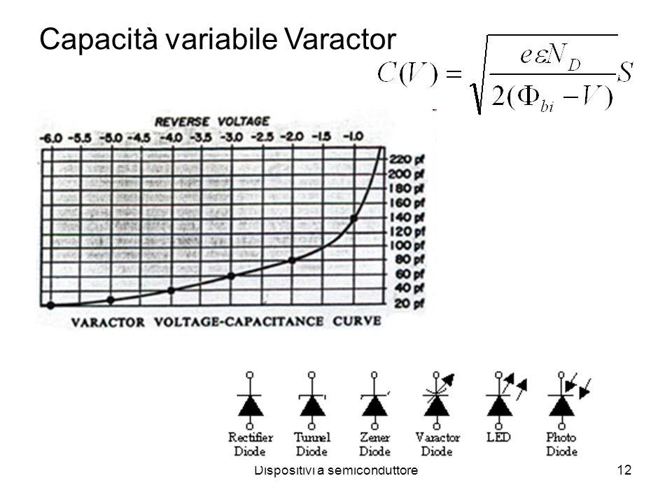 Dispositivi a semiconduttore12 Capacità variabile Varactor