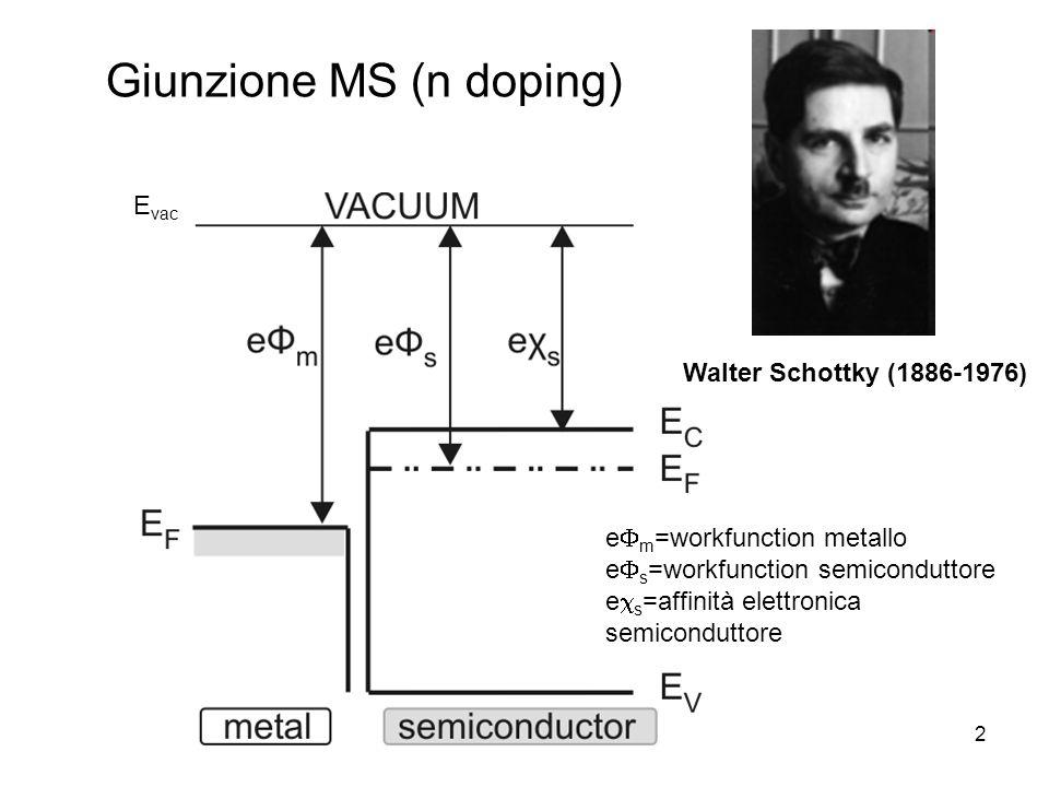 Dispositivi a semiconduttore33 Cat whisker radio Contatto meccanico metallo-semiconduttore (galena PbS): nella radio azione rettificatrice