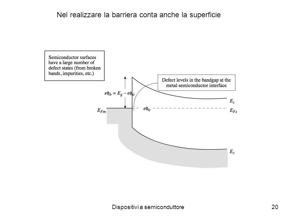 Dispositivi a semiconduttore20 Nel realizzare la barriera conta anche la superficie