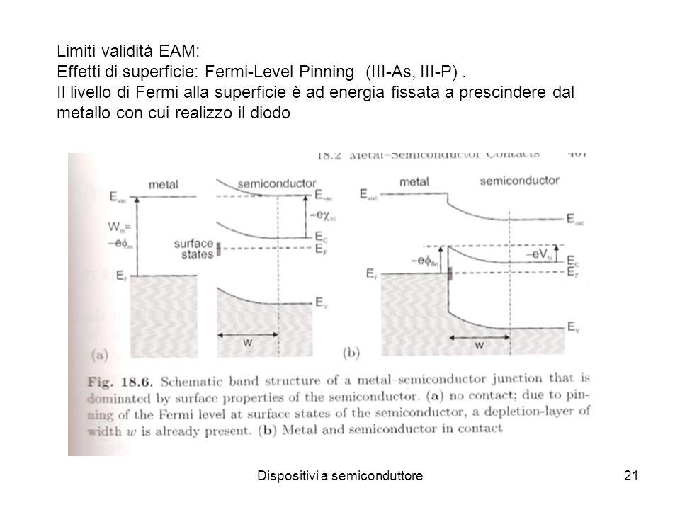 Dispositivi a semiconduttore21 Limiti validità EAM: Effetti di superficie: Fermi-Level Pinning (III-As, III-P). Il livello di Fermi alla superficie è