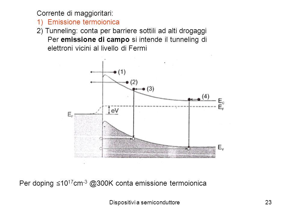 Dispositivi a semiconduttore23 Corrente di maggioritari: 1)Emissione termoionica 2) Tunneling: conta per barriere sottili ad alti drogaggi Per emissione di campo si intende il tunneling di elettroni vicini al livello di Fermi Per doping 10 17 cm -3 @300K conta emissione termoionica