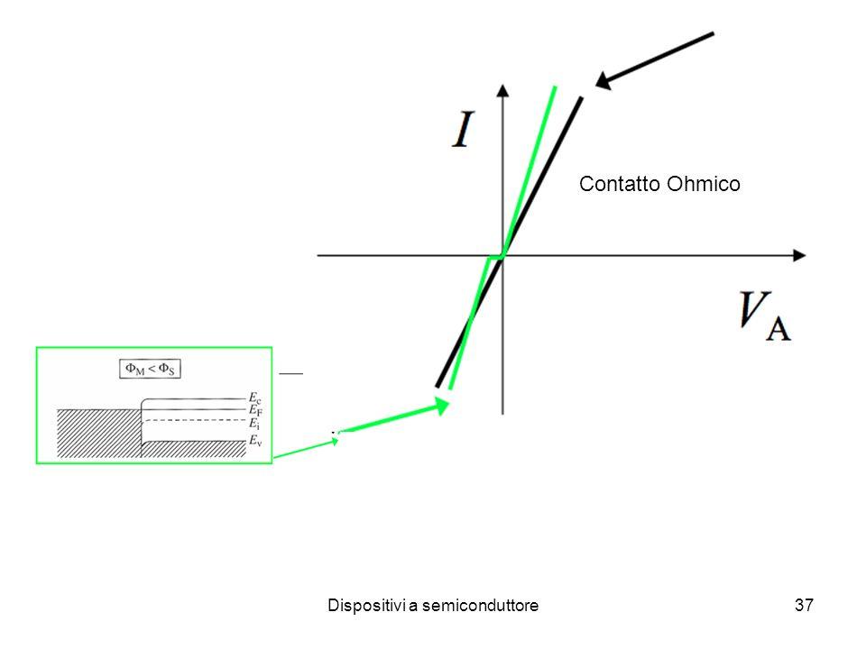 Dispositivi a semiconduttore37 Contatto Ohmico
