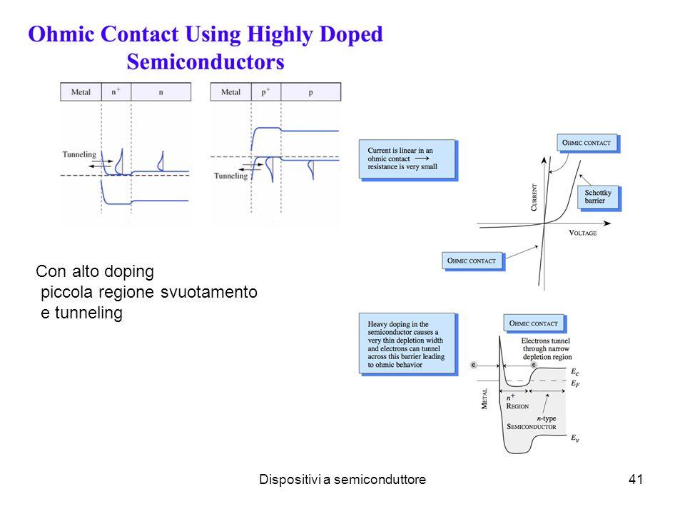 Dispositivi a semiconduttore41 Con alto doping piccola regione svuotamento e tunneling