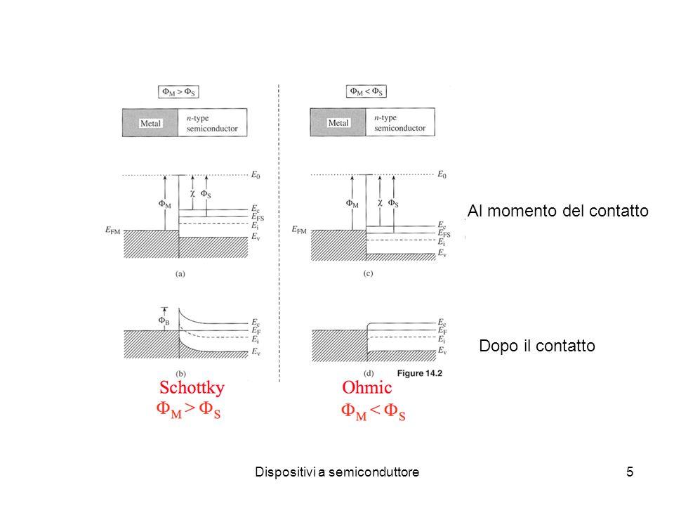 Dispositivi a semiconduttore5 Al momento del contatto Dopo il contatto