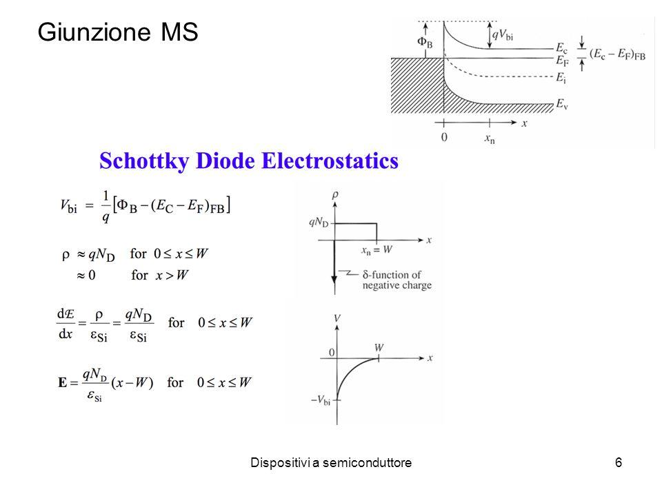 Dispositivi a semiconduttore17 Superficie