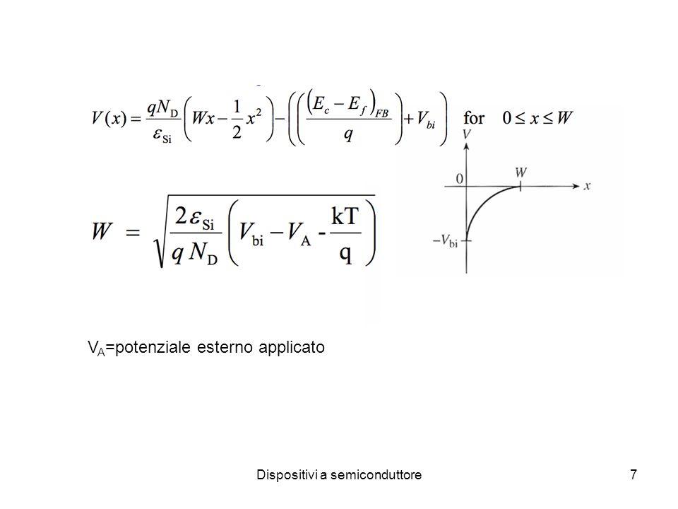 Dispositivi a semiconduttore7 V A =potenziale esterno applicato