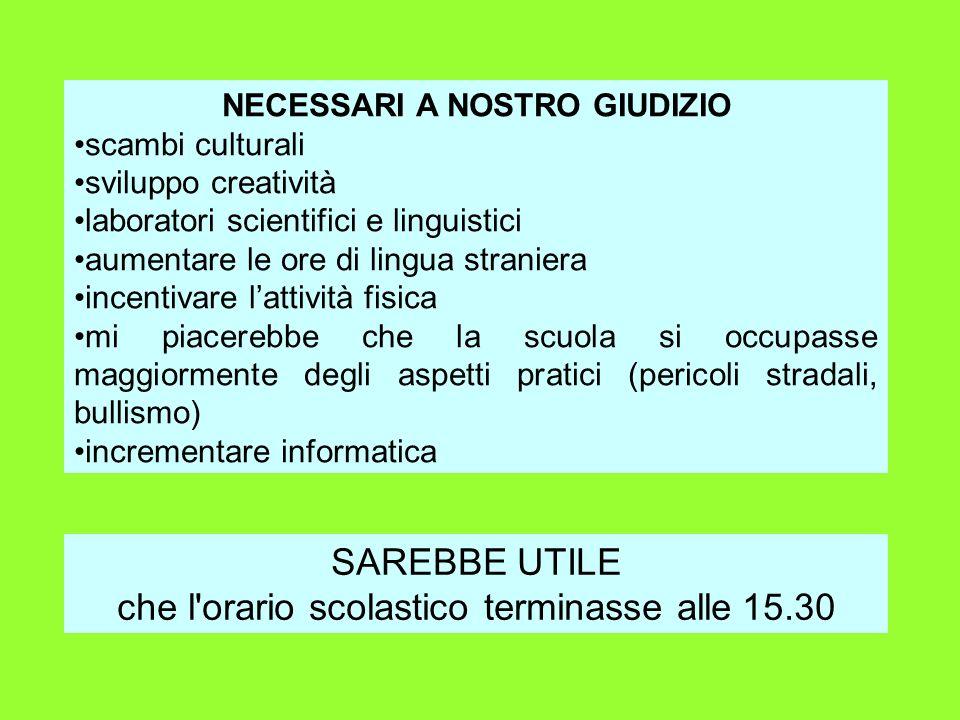 NECESSARI A NOSTRO GIUDIZIO scambi culturali sviluppo creatività laboratori scientifici e linguistici aumentare le ore di lingua straniera incentivare