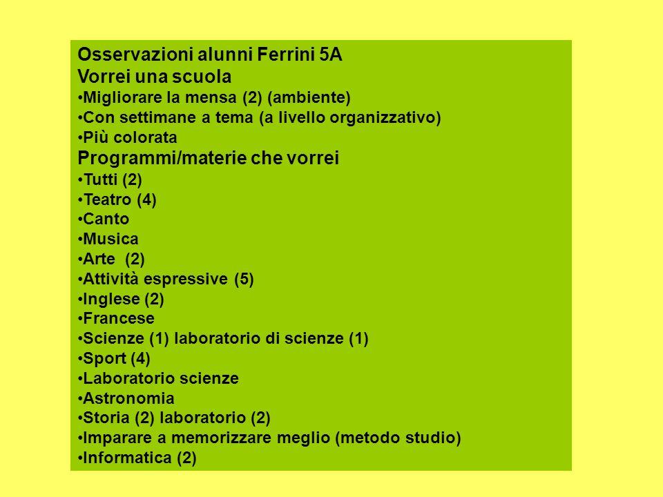 Osservazioni alunni Ferrini 5A Vorrei una scuola Migliorare la mensa (2) (ambiente) Con settimane a tema (a livello organizzativo) Più colorata Progra