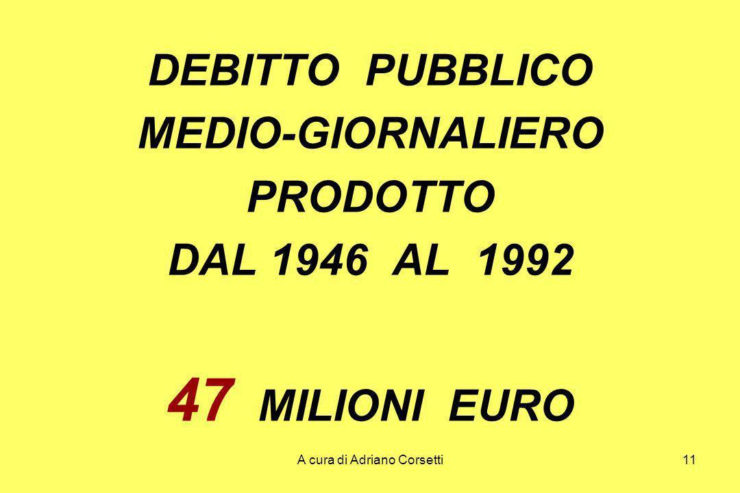 A cura di Adriano Corsetti11 DEBITTO PUBBLICO MEDIO-GIORNALIERO PRODOTTO DAL 1946 AL 1992 47 MILIONI EURO