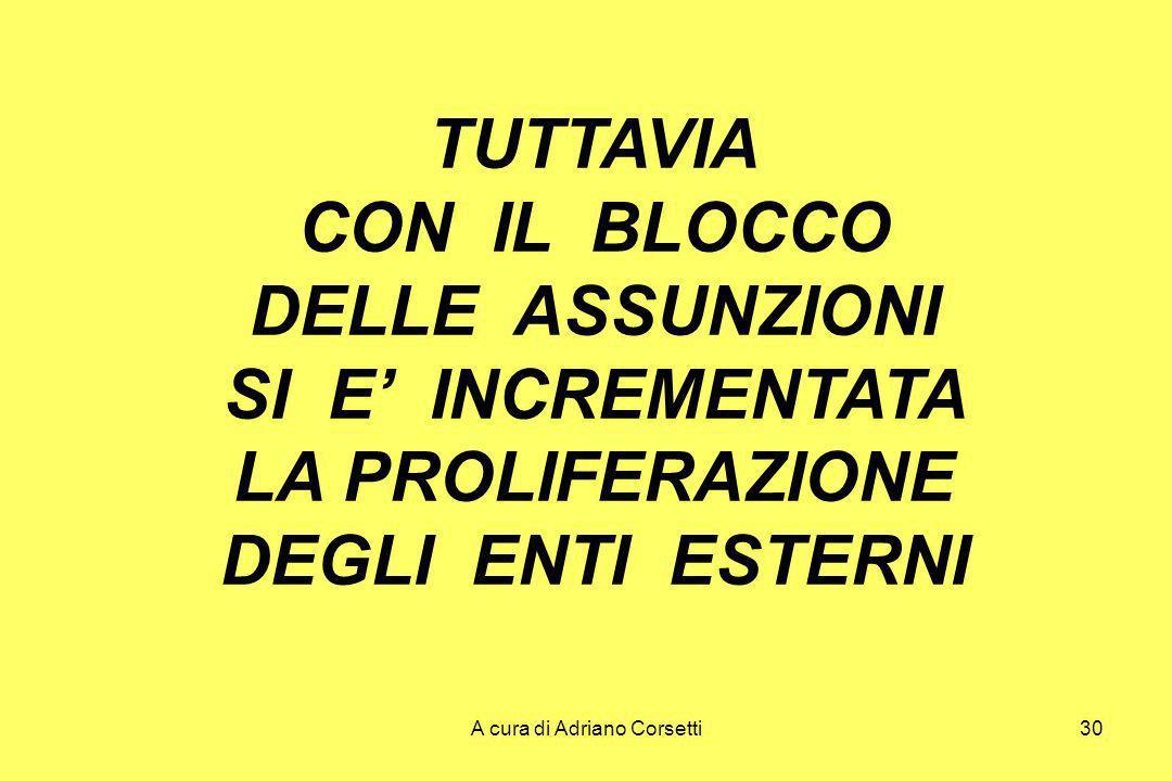 A cura di Adriano Corsetti30 TUTTAVIA CON IL BLOCCO DELLE ASSUNZIONI SI E INCREMENTATA LA PROLIFERAZIONE DEGLI ENTI ESTERNI