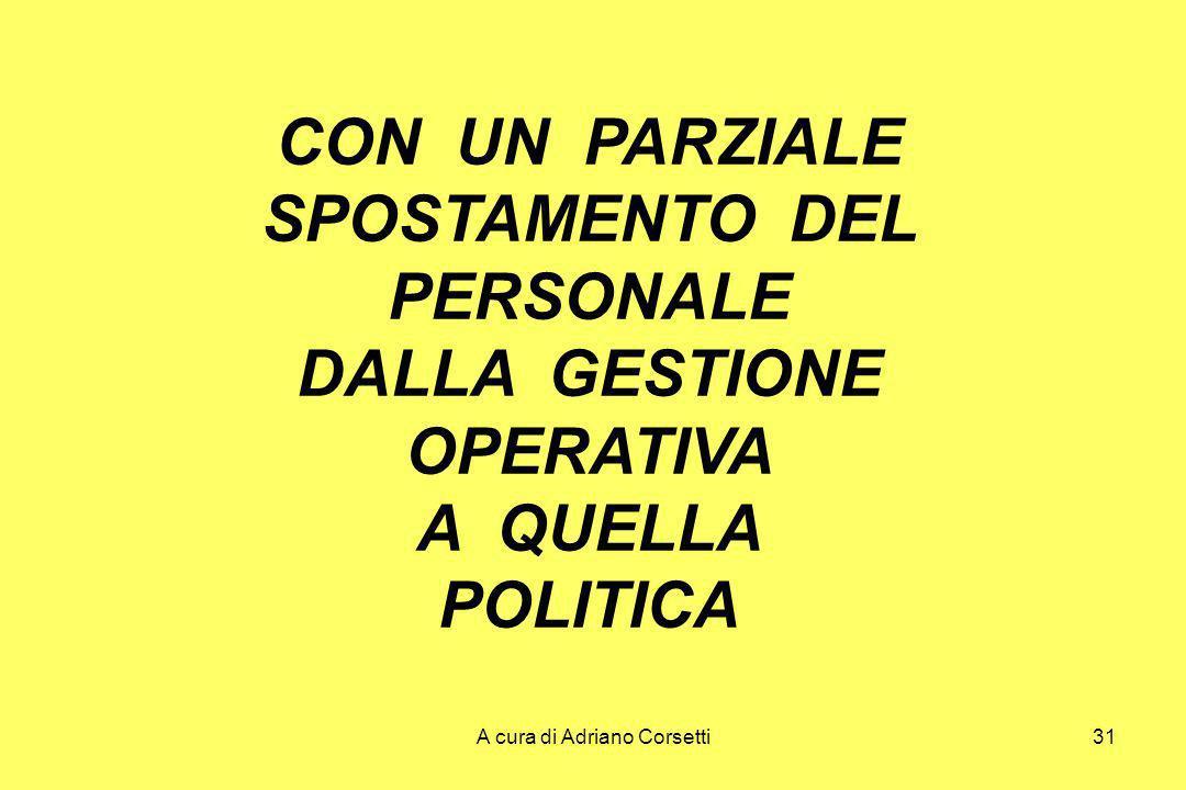 A cura di Adriano Corsetti31 CON UN PARZIALE SPOSTAMENTO DEL PERSONALE DALLA GESTIONE OPERATIVA A QUELLA POLITICA