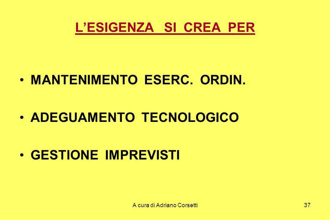 A cura di Adriano Corsetti37 LESIGENZA SI CREA PER MANTENIMENTO ESERC.