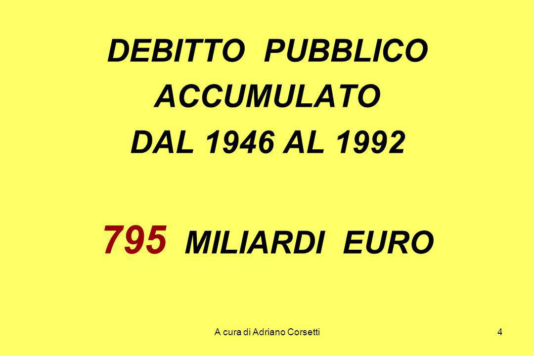 A cura di Adriano Corsetti15 DEBITTO PUBBLICO MEDIO-GIORNALIERO PRODOTTO DAL 1996 AL 1998 (1° GOV.