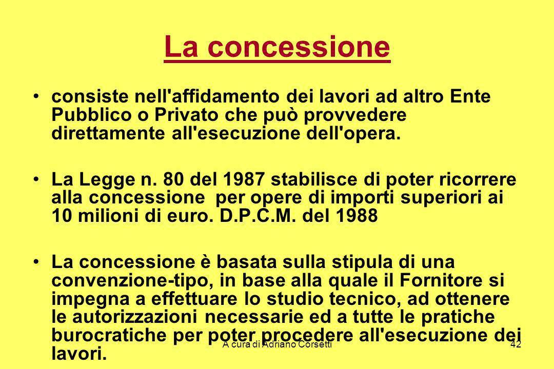 A cura di Adriano Corsetti42 La concessione consiste nell affidamento dei lavori ad altro Ente Pubblico o Privato che può provvedere direttamente all esecuzione dell opera.