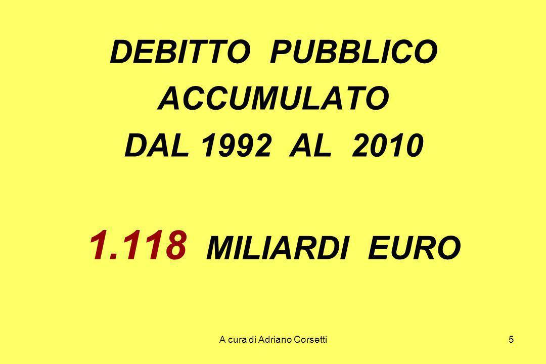 A cura di Adriano Corsetti5 DEBITTO PUBBLICO ACCUMULATO DAL 1992 AL 2010 1.118 MILIARDI EURO