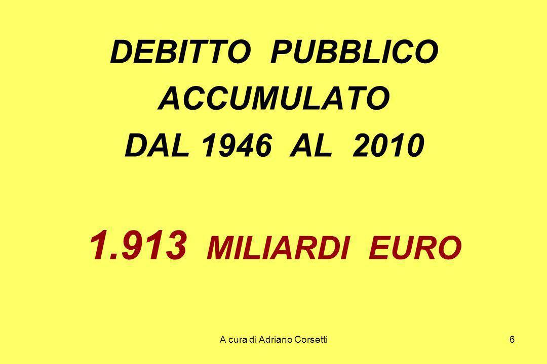 A cura di Adriano Corsetti17 DEBITTO PUBBLICO MEDIO-GIORNALIERO PRODOTTO DAL 2000 AL 2001 (GOV.