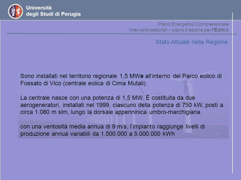 Università degli Studi di Perugia Piano Energetico Comprensoriale Interventi settoriali – piano dazione per lEolico Stato Attuale nella Regione Sono i