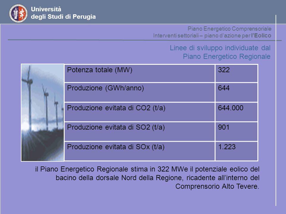Università degli Studi di Perugia Linee di sviluppo individuate dal Piano Energetico Regionale il Piano Energetico Regionale stima in 322 MWe il poten
