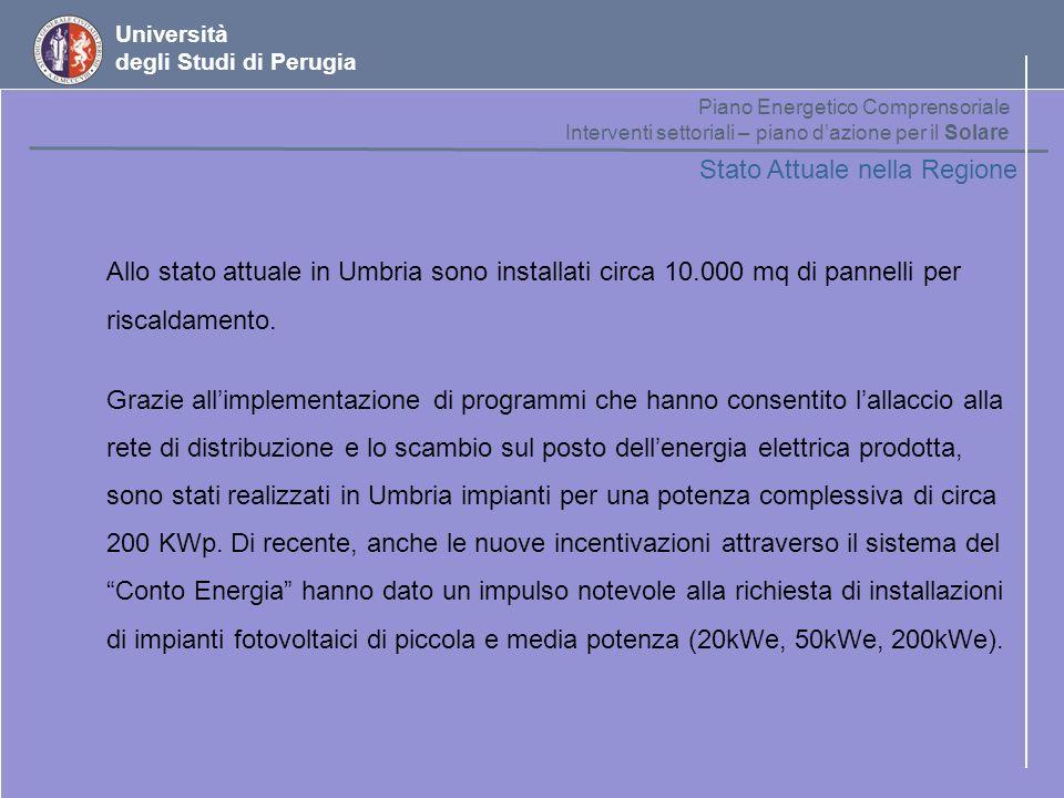 Università degli Studi di Perugia Piano Energetico Comprensoriale Interventi settoriali – piano dazione per il Solare Stato Attuale nella Regione Allo