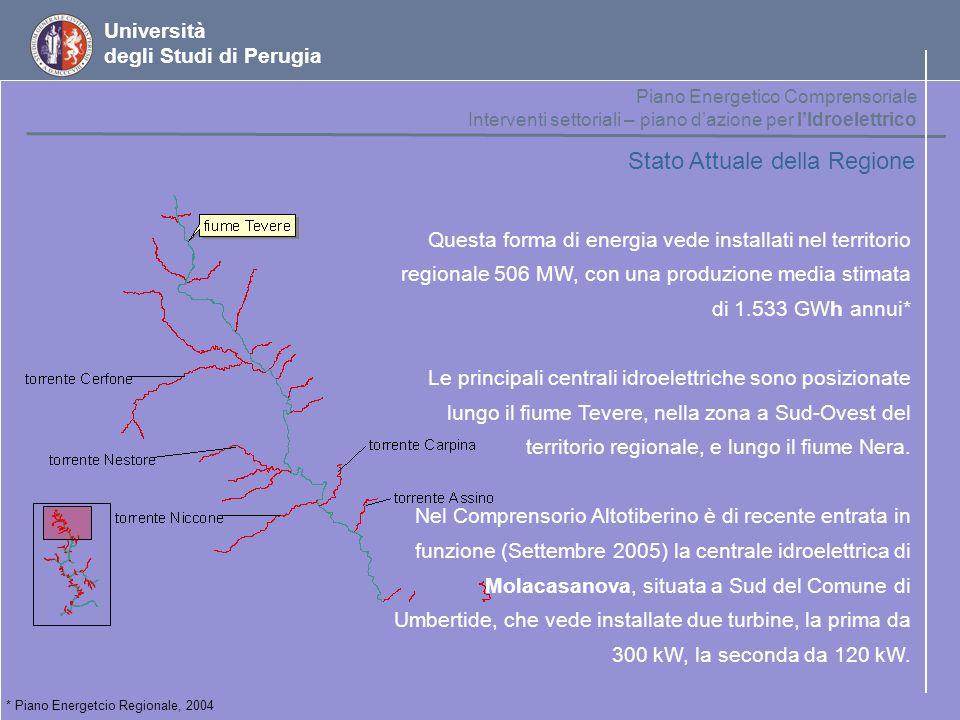 Università degli Studi di Perugia Piano Energetico Comprensoriale Interventi settoriali – piano dazione per lIdroelettrico Linee di sviluppo individuate dal Piano Energetico Regionale 1.