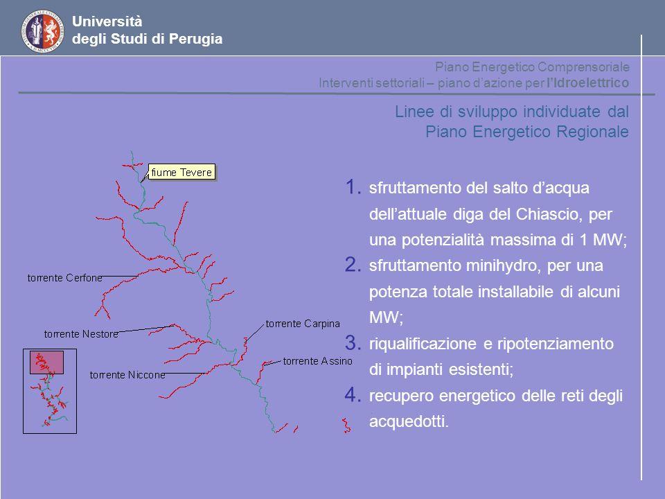 Università degli Studi di Perugia Piano Energetico Comprensoriale Interventi settoriali – piano dazione per lIdroelettrico Linee di sviluppo individua