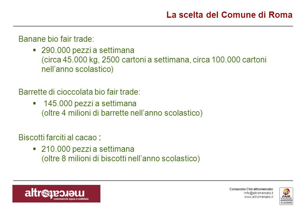 Consorzio Ctm altromercato info@altromercato.it www.altromercato.it La scelta del Comune di Roma Banane bio fair trade: 290.000 pezzi a settimana (circa 45.000 kg, 2500 cartoni a settimana, circa 100.000 cartoni nellanno scolastico) Barrette di cioccolata bio fair trade: 145.000 pezzi a settimana (oltre 4 milioni di barrette nellanno scolastico) Biscotti farciti al cacao : 210.000 pezzi a settimana (oltre 8 milioni di biscotti nellanno scolastico)