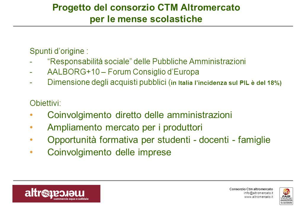 Consorzio Ctm altromercato info@altromercato.it www.altromercato.it Progetto del consorzio CTM Altromercato per le mense scolastiche Spunti dorigine :