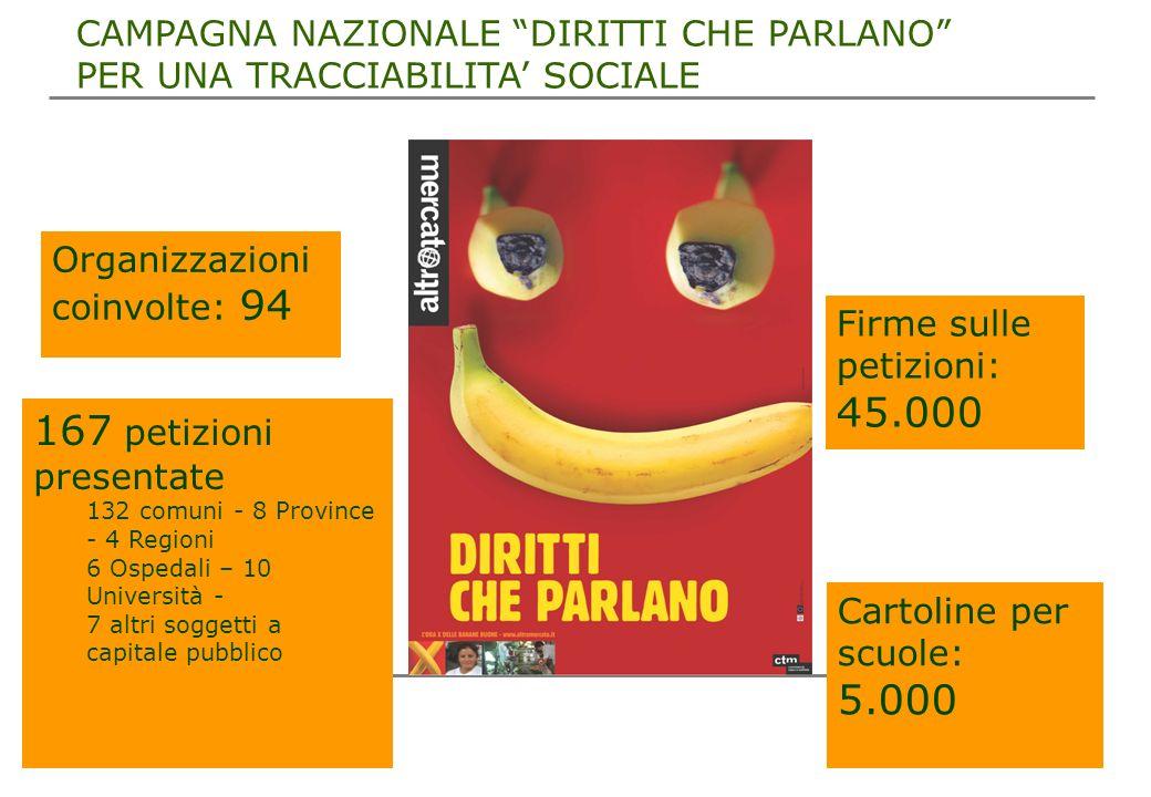 Consorzio Ctm altromercato info@altromercato.it www.altromercato.it Firme sulle petizioni: 45.000 Cartoline per scuole: 5.000 Organizzazioni coinvolte