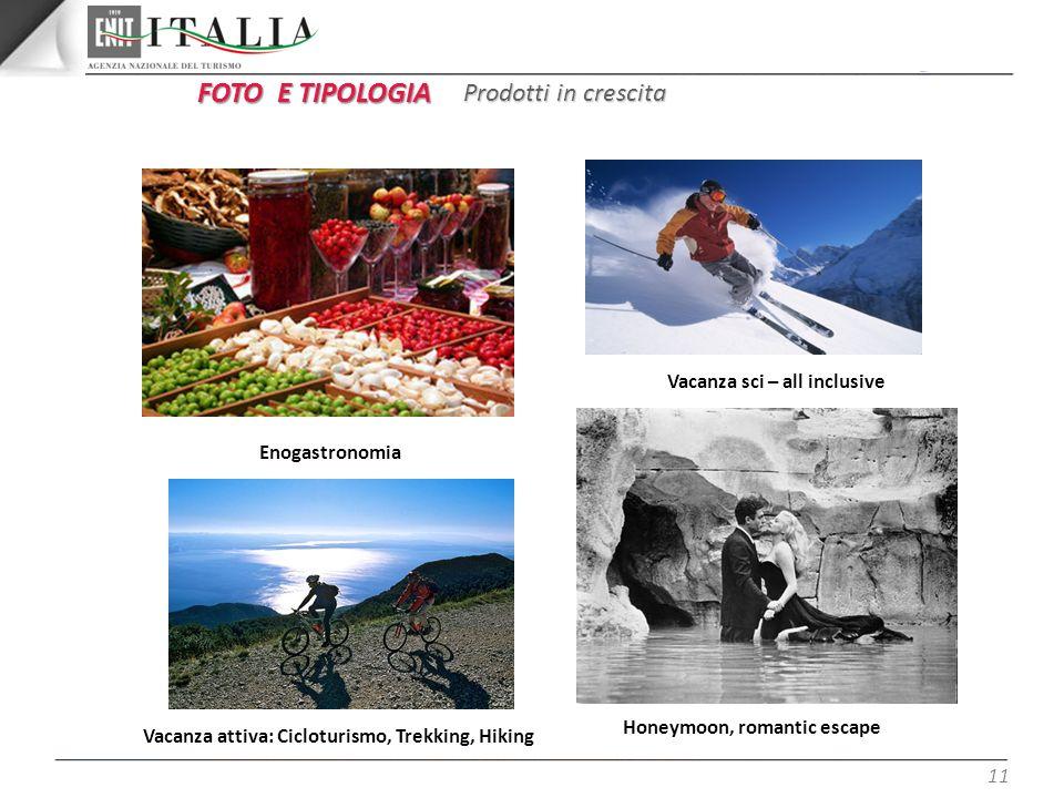 11 FOTO E TIPOLOGIA Prodotti in crescita Enogastronomia Vacanza sci – all inclusive Vacanza attiva: Cicloturismo, Trekking, Hiking Honeymoon, romantic escape