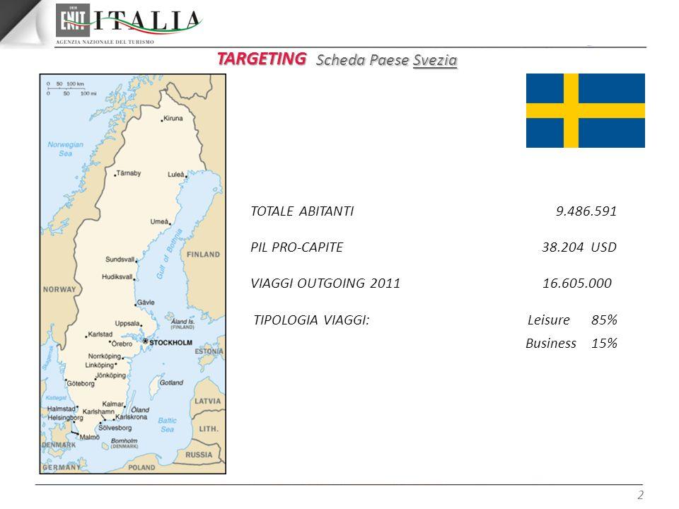 2 TARGETING TOTALE ABITANTI 9.486.591 PIL PRO-CAPITE 38.204 USD VIAGGI OUTGOING 2011 16.605.000 TIPOLOGIA VIAGGI: Leisure 85% Business 15% Scheda Paese Svezia