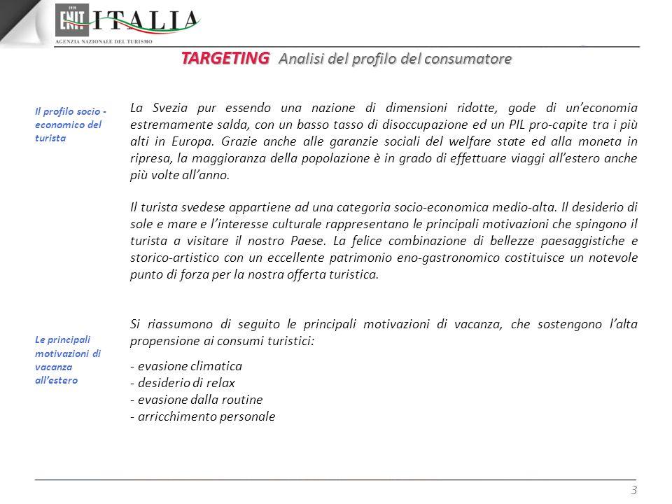 14 LA DOMANDA Spesa turistica svedesi in Italia importi in milioni di euro Fonte: dati Banca d´Italia 2011
