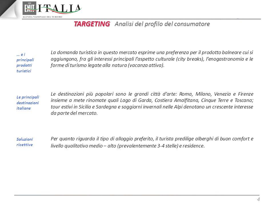5 TARGETING Per quanto riguarda il mezzo prescelto, laereo è senza dubbio il mezzo di trasporto preferito per raggiungere la destinazione Italia.