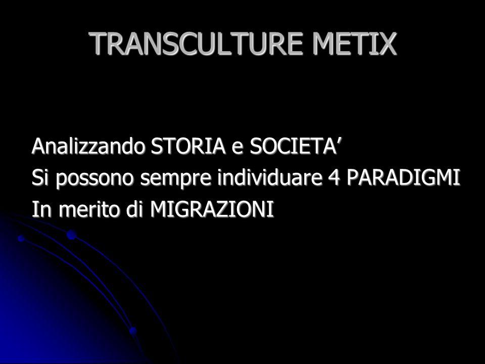 TRANSCULTURE METIX 4 PARADIGMI per LE MIGRAZIONI : 1- ENDOCULTURALE 2- MULTICULTURALE 3- INTERCULTURALE 4- TRANSCULTURALE Ciascun paradigma indica PRASSI DIFFERENTI DI ACCOGLIENZA E DI INSERIMENTO