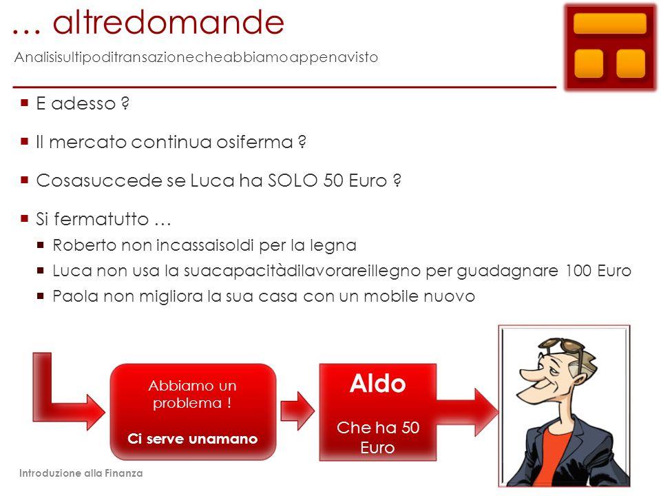 Un pòdidomande Introduzione alla Finanza Analisisultipoditransazionecheabbiamoappenavisto Paola Luca Roberto CheRicchezzehanno allinizio .