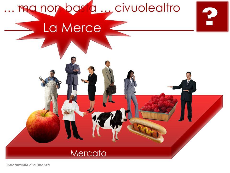 Mercato MancaQual cosa !!. … ma certo … la gente .