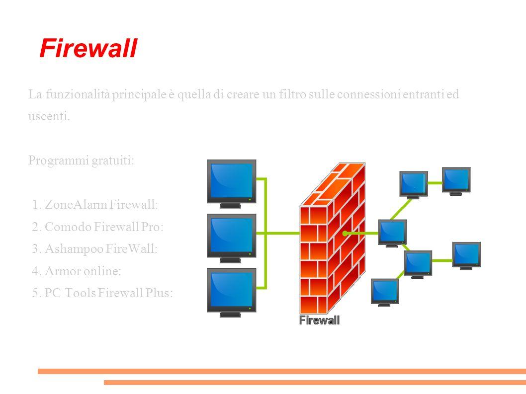 La funzionalità principale è quella di creare un filtro sulle connessioni entranti ed uscenti.
