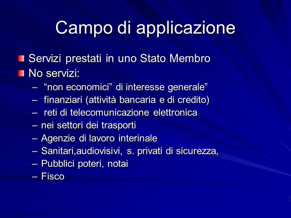 Campo di applicazione Servizi prestati in uno Stato Membro No servizi: – non economici di interesse generale – finanziari (attività bancaria e di cred